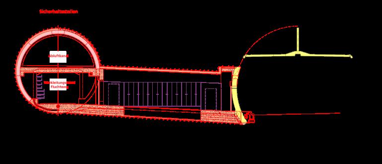 Querschnitt Sicherheitsstollen und Fahrraum